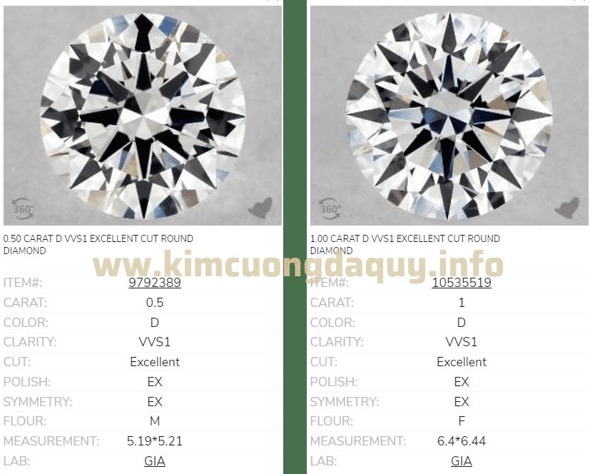 so sánh carat giữa 2 viên kim cương